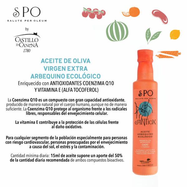 NOWOŚĆ! Oliwa Castillo de Canena Arbequina Antiox organiczna 0,25 ltr koenzym Q10